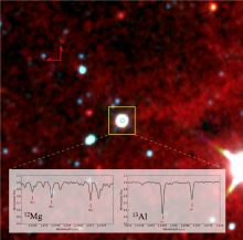 Besançon Astronomers Finds intriguing chemical anomalies in a giant star wandering among the Milky Way